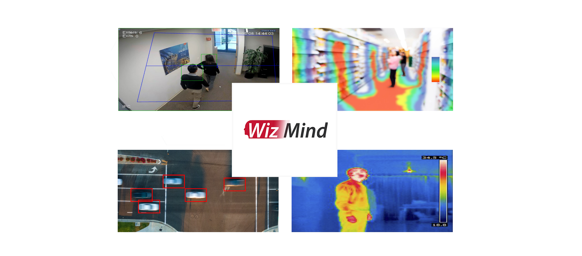 Meet WizMind, the high-end AI camera series for large installations