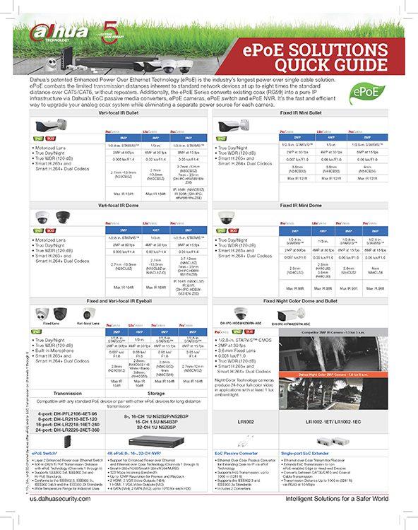 ePoE Quick Guide